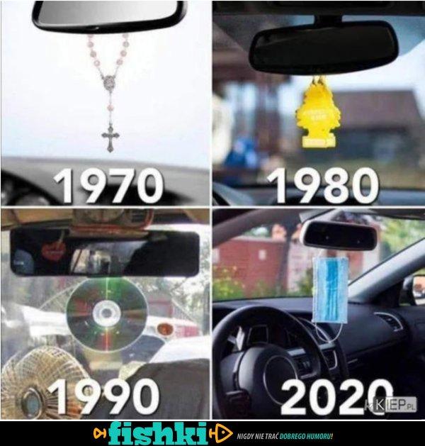 A co w 2030?