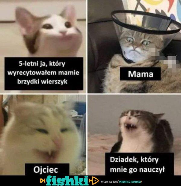 Reakcja rodziców